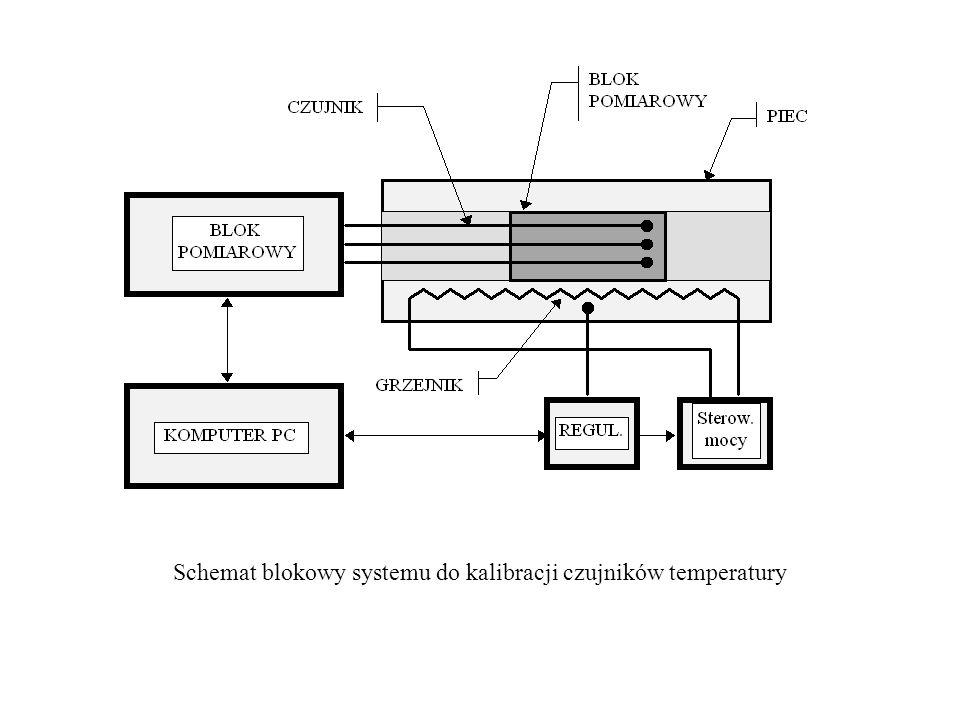 Schemat blokowy systemu do kalibracji czujników temperatury