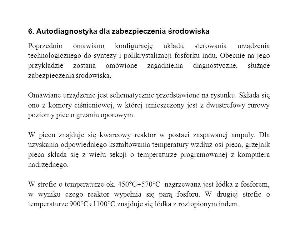 6. Autodiagnostyka dla zabezpieczenia środowiska