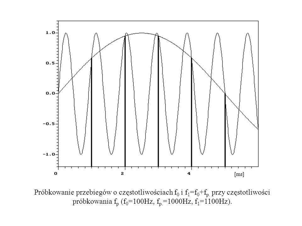 Próbkowanie przebiegów o częstotliwościach f0 i f1=f0+fp