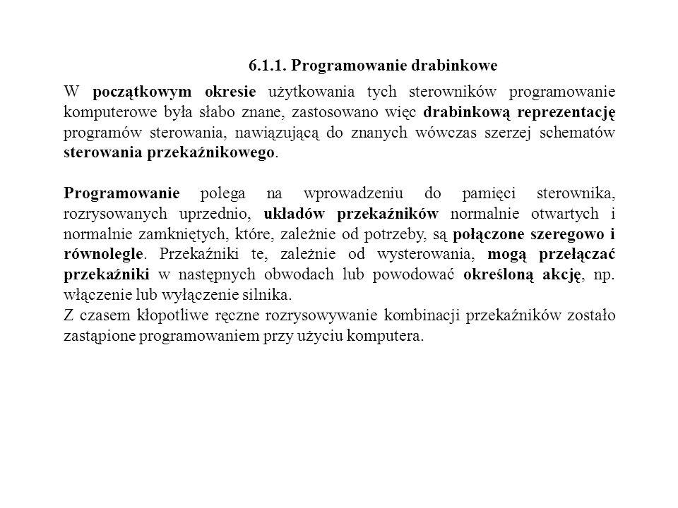 6.1.1. Programowanie drabinkowe