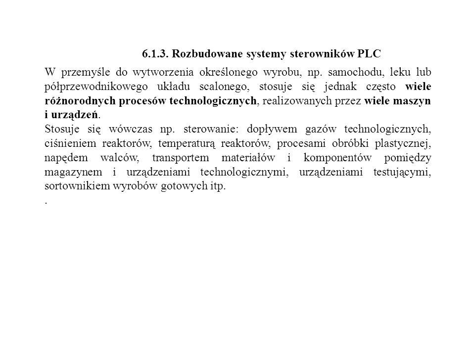 6.1.3. Rozbudowane systemy sterowników PLC