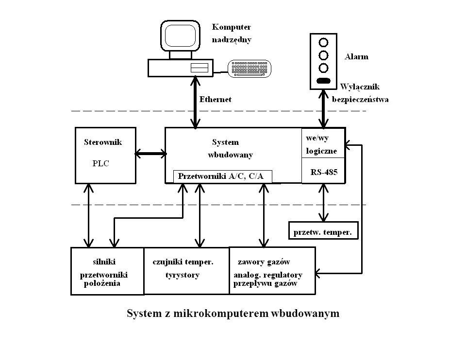 System z mikrokomputerem wbudowanym