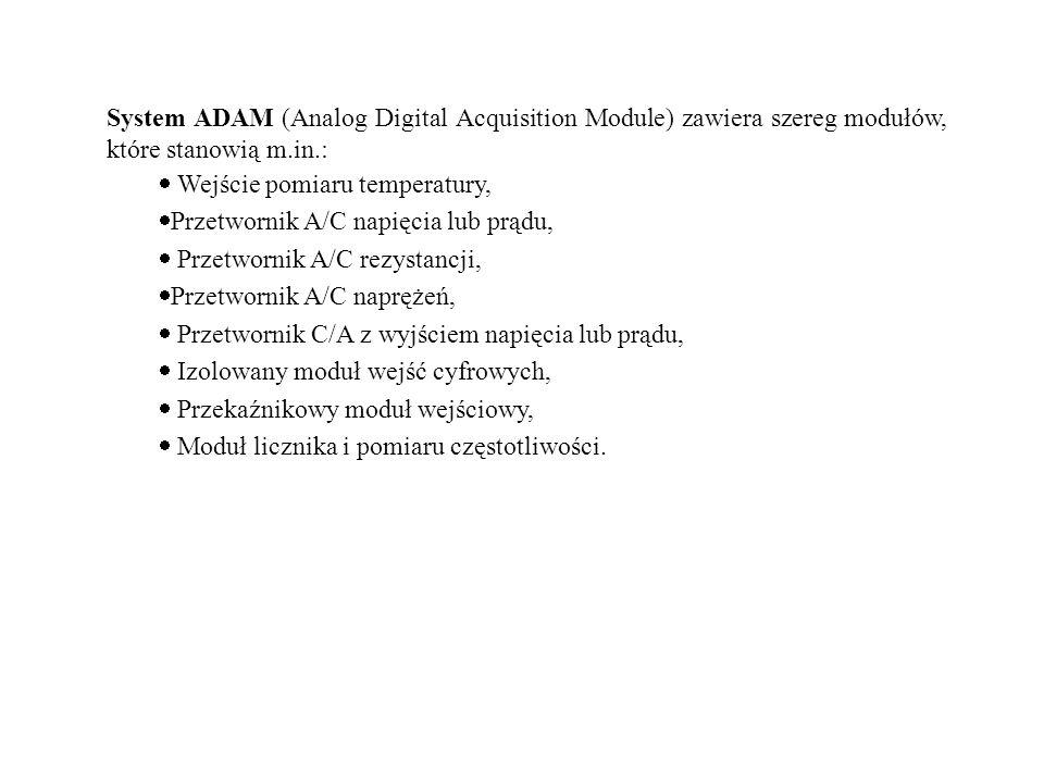System ADAM (Analog Digital Acquisition Module) zawiera szereg modułów, które stanowią m.in.: