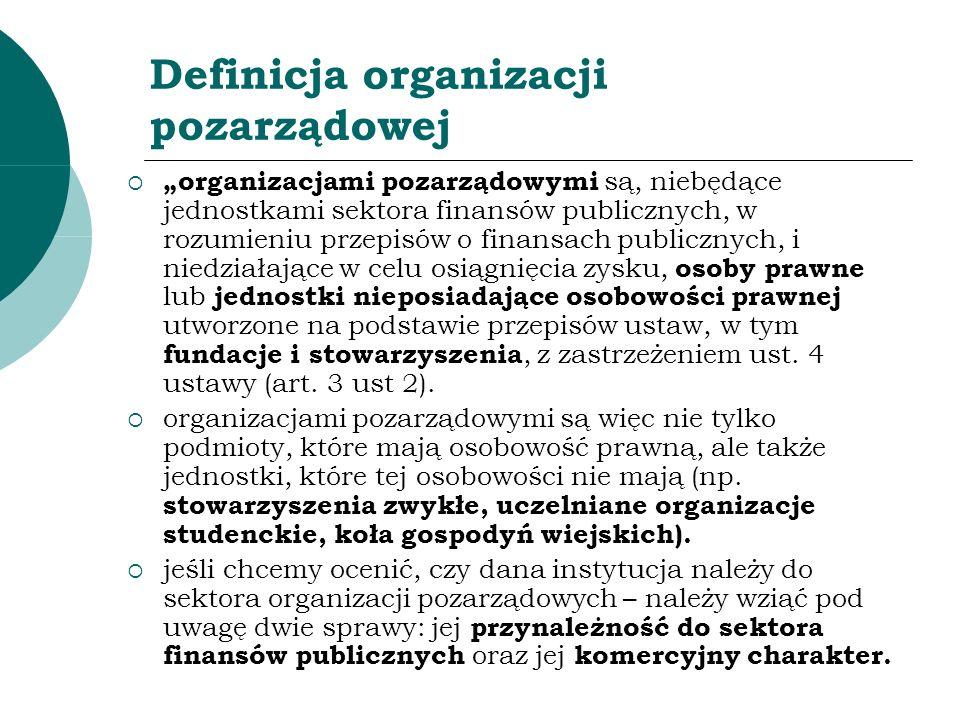 Definicja organizacji pozarządowej