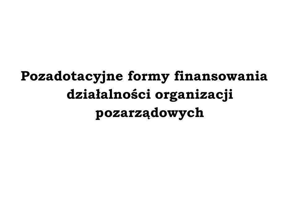 Pozadotacyjne formy finansowania działalności organizacji pozarządowych