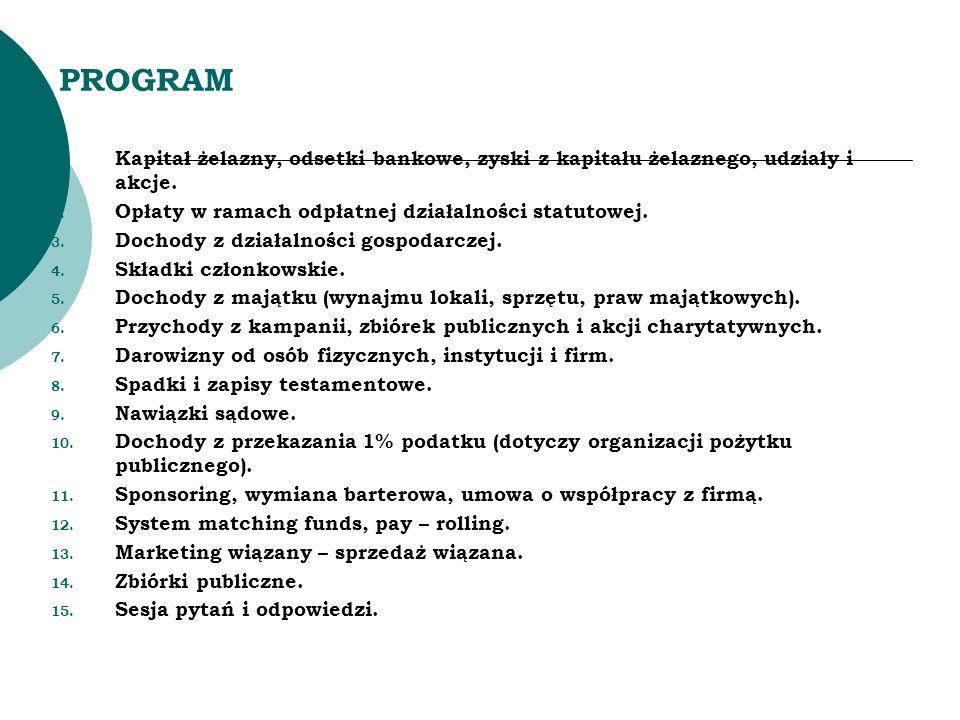 PROGRAM Kapitał żelazny, odsetki bankowe, zyski z kapitału żelaznego, udziały i akcje. Opłaty w ramach odpłatnej działalności statutowej.