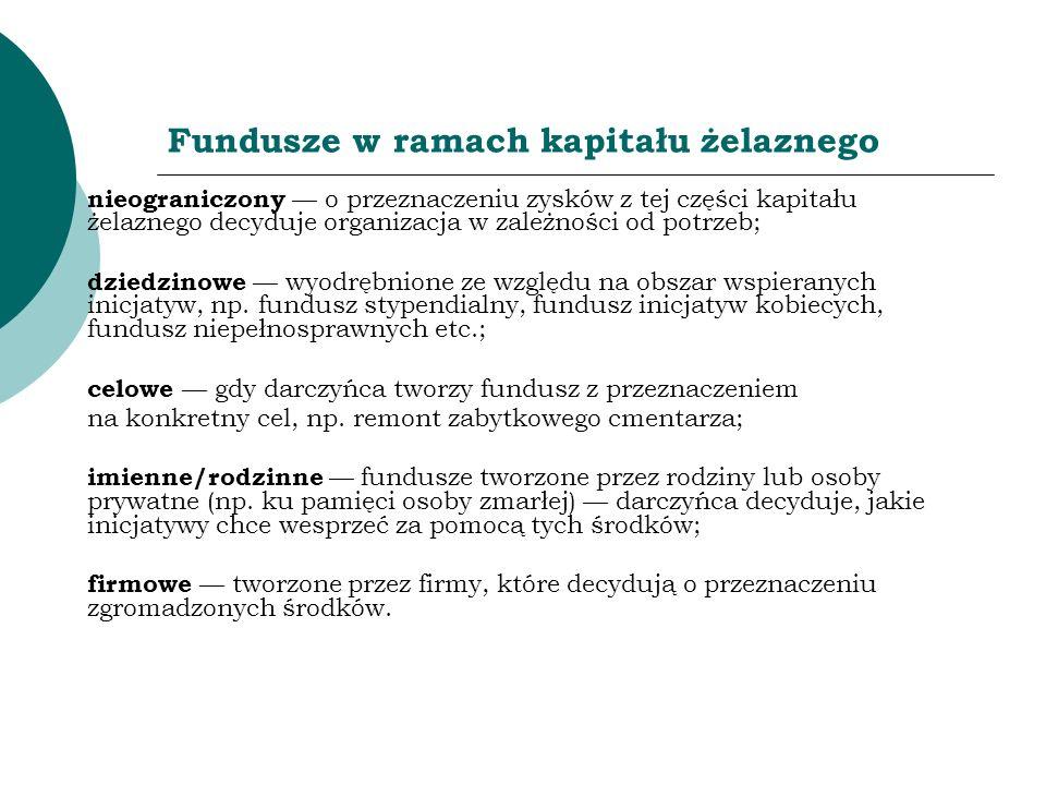Fundusze w ramach kapitału żelaznego