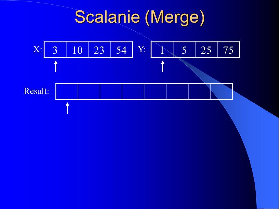 Scalanie (Merge) X: 3 10 23 54 Y: 1 5 25 75 Result: