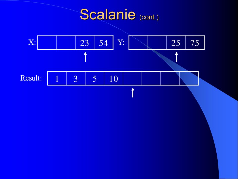 Scalanie (cont.) X: 23 54 Y: 25 75 Result: 1 3 5 10