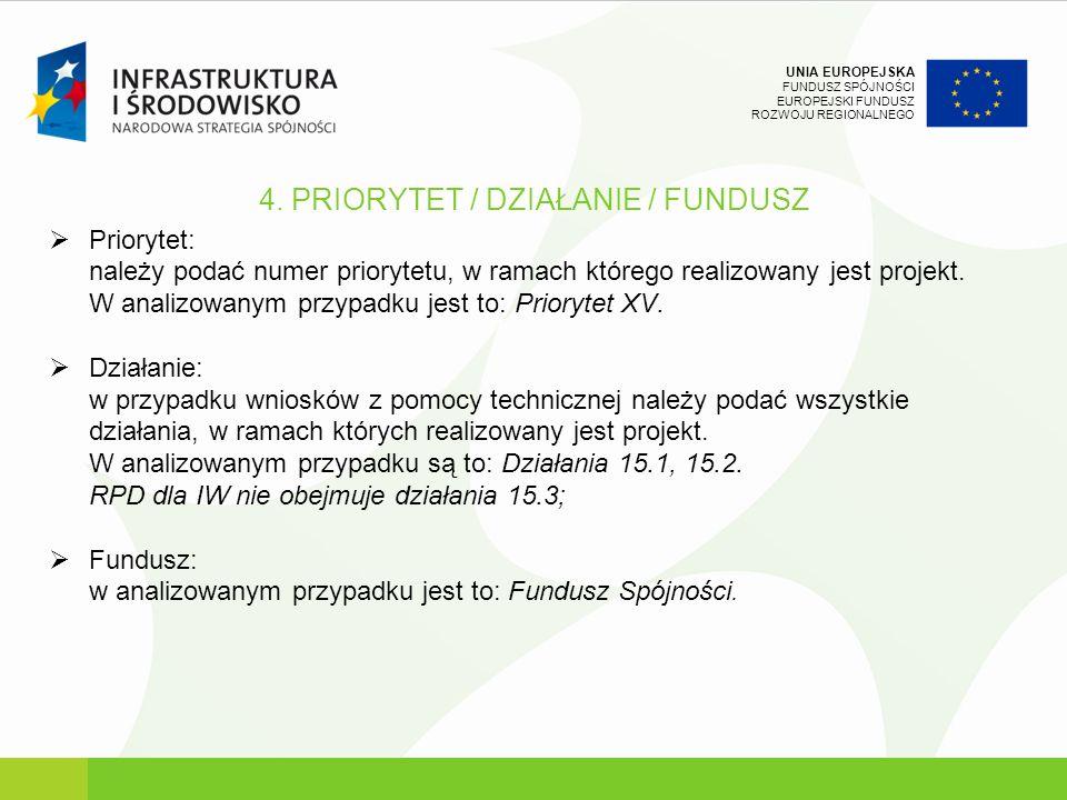 4. PRIORYTET / DZIAŁANIE / FUNDUSZ