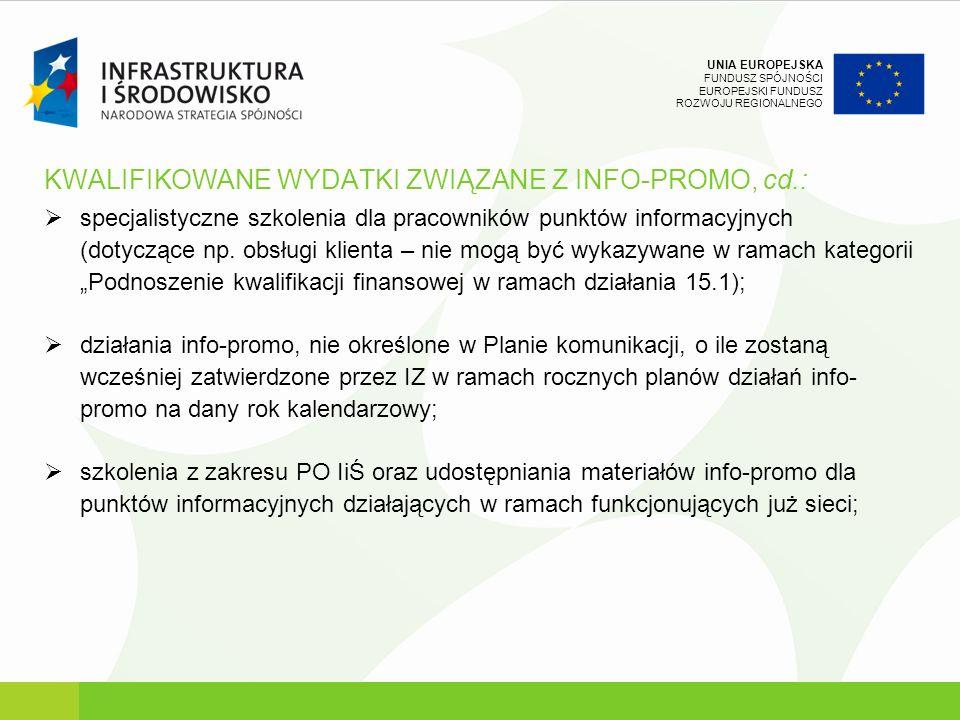 KWALIFIKOWANE WYDATKI ZWIĄZANE Z INFO-PROMO, cd.: