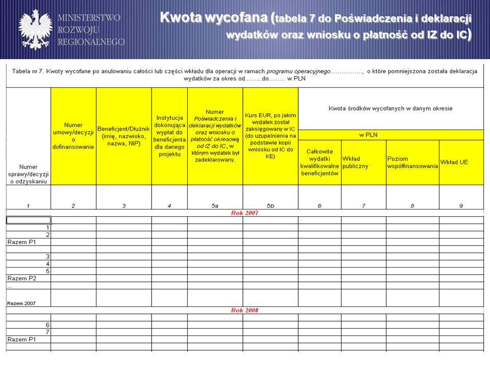 Kwota wycofana (tabela 7 do Poświadczenia i deklaracji wydatków oraz wniosku o płatność od IZ do IC)