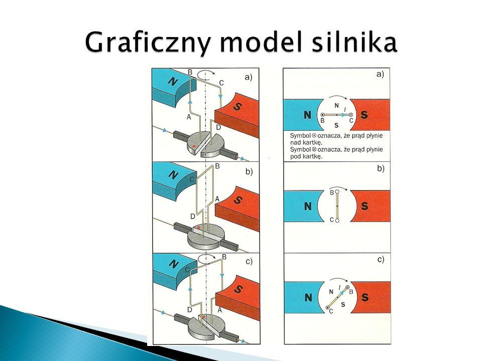 Graficzny model silnika