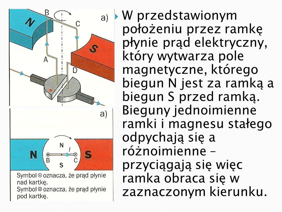 W przedstawionym położeniu przez ramkę płynie prąd elektryczny, który wytwarza pole magnetyczne, którego biegun N jest za ramką a biegun S przed ramką.