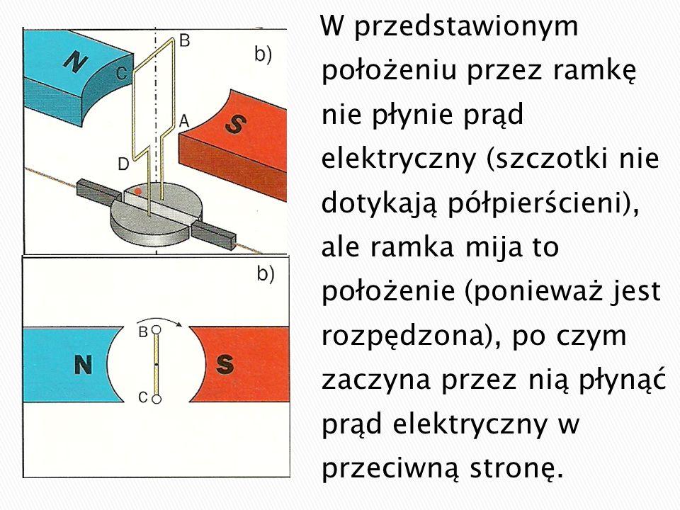 W przedstawionym położeniu przez ramkę nie płynie prąd elektryczny (szczotki nie dotykają półpierścieni), ale ramka mija to położenie (ponieważ jest rozpędzona), po czym zaczyna przez nią płynąć prąd elektryczny w przeciwną stronę.