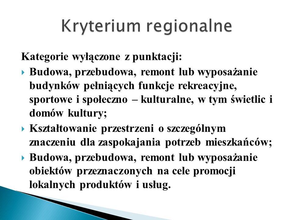 Kryterium regionalne Kategorie wyłączone z punktacji: