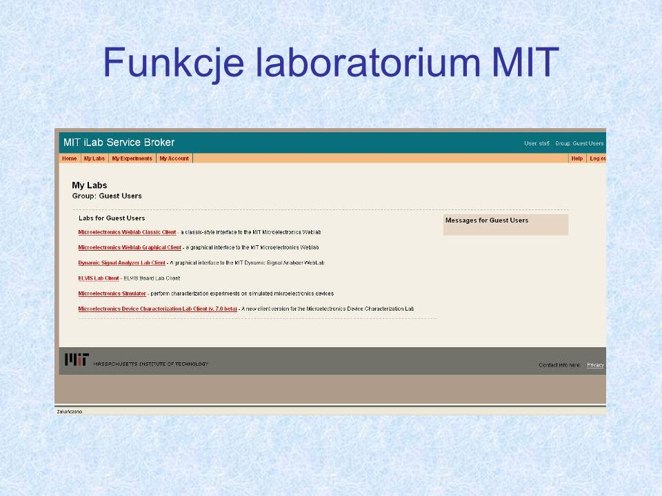 Funkcje laboratorium MIT