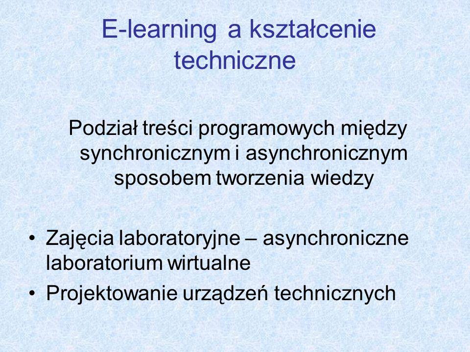 E-learning a kształcenie techniczne