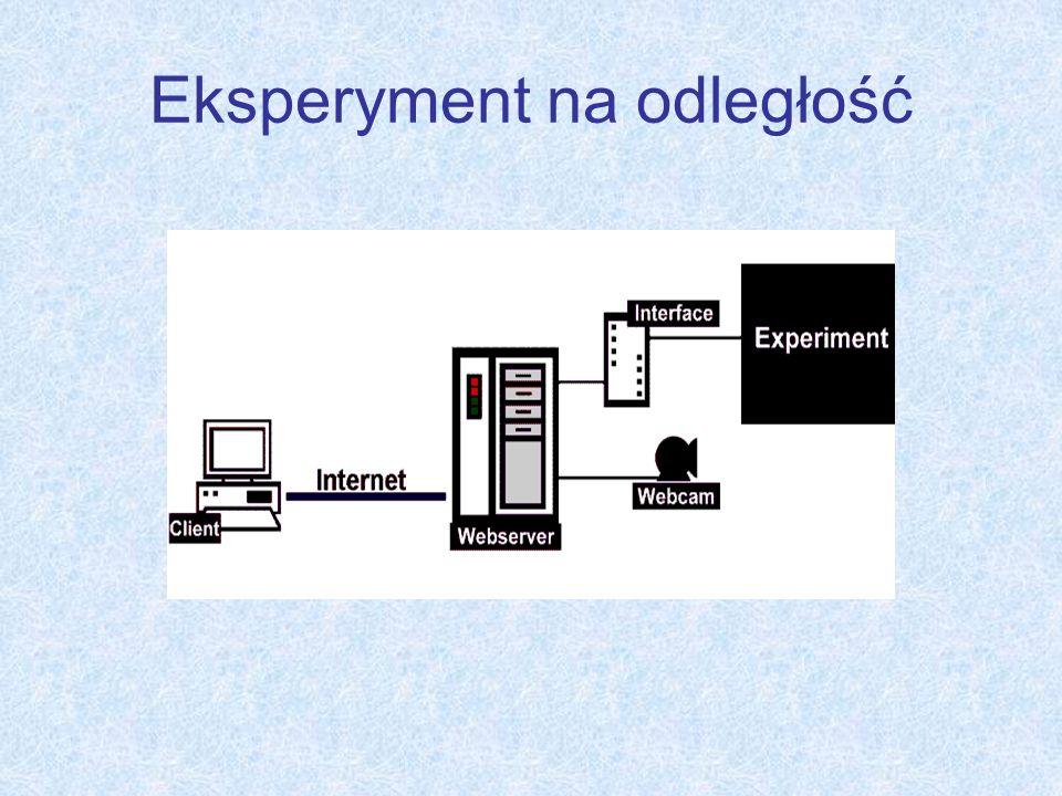 Eksperyment na odległość