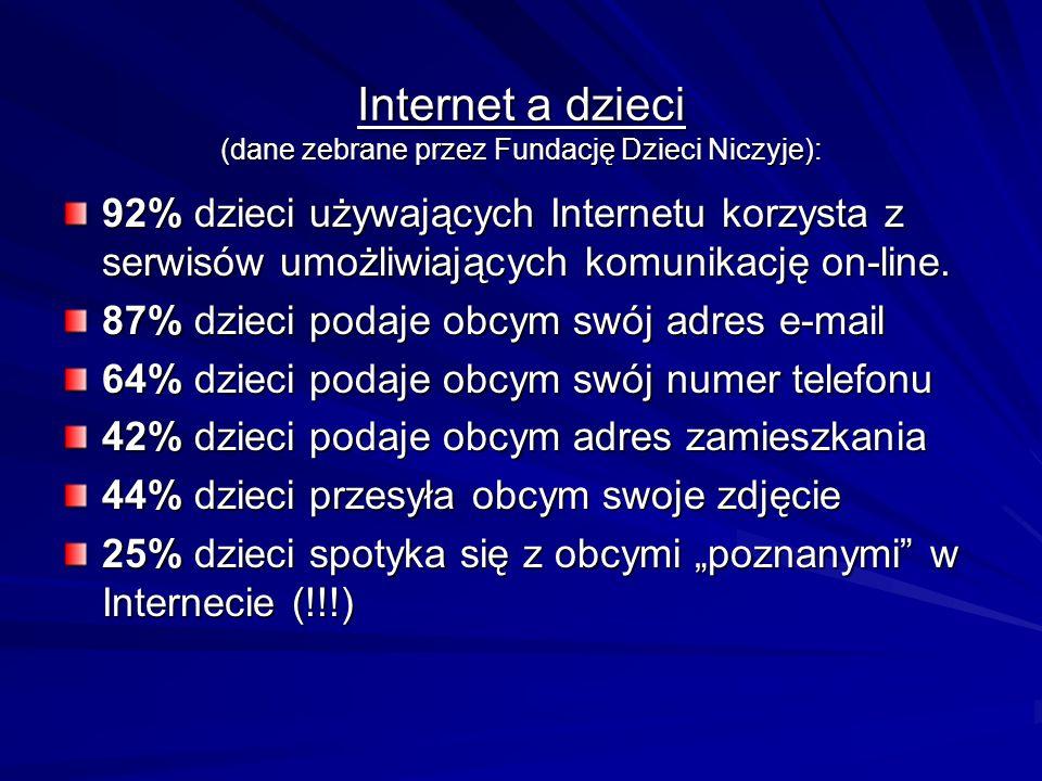 Internet a dzieci (dane zebrane przez Fundację Dzieci Niczyje):