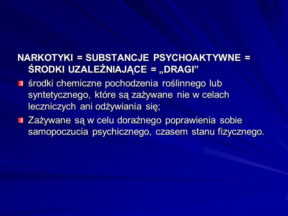 """NARKOTYKI = SUBSTANCJE PSYCHOAKTYWNE = ŚRODKI UZALEŻNIAJĄCE = """"DRAGI"""