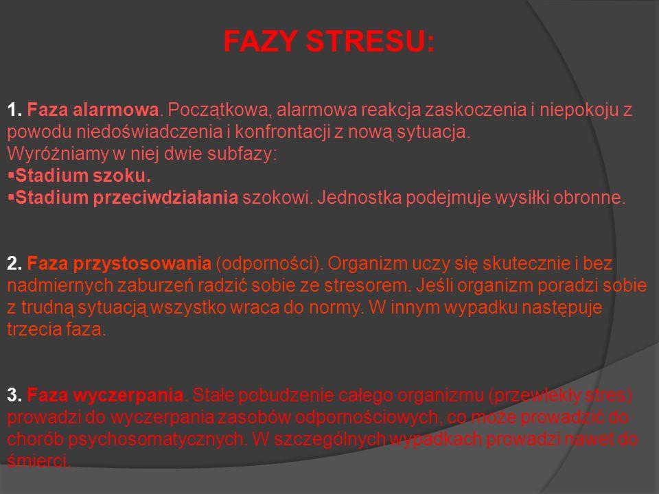 FAZY STRESU: 1. Faza alarmowa. Początkowa, alarmowa reakcja zaskoczenia i niepokoju z powodu niedoświadczenia i konfrontacji z nową sytuacja.