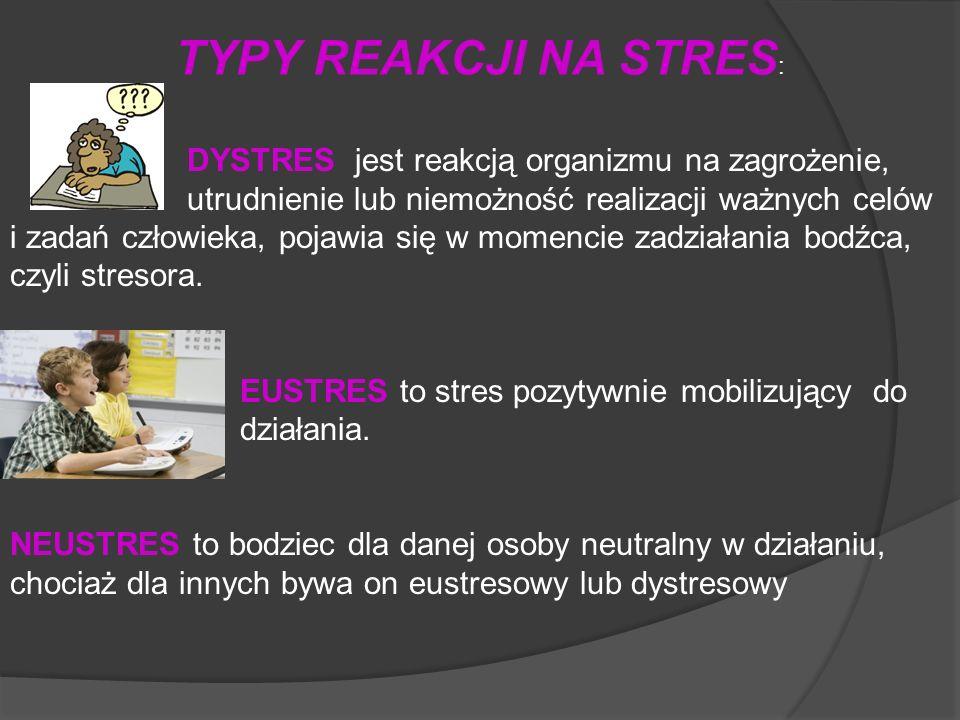 TYPY REAKCJI NA STRES: DYSTRES jest reakcją organizmu na zagrożenie,