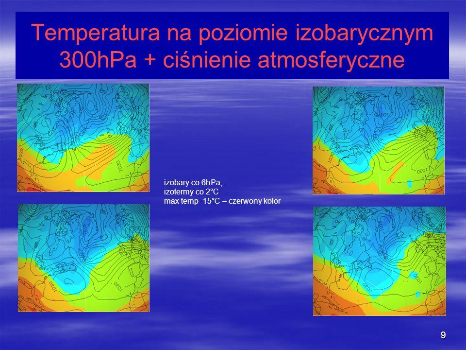 Temperatura na poziomie izobarycznym 300hPa + ciśnienie atmosferyczne