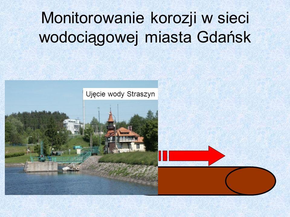 Monitorowanie korozji w sieci wodociągowej miasta Gdańsk