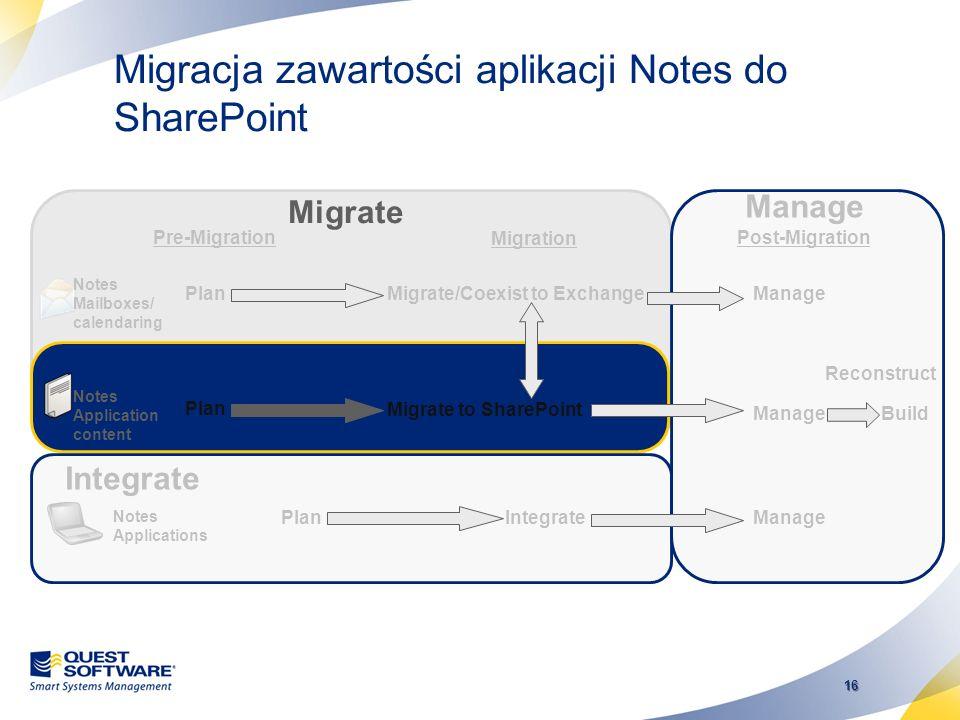Migracja zawartości aplikacji Notes do SharePoint
