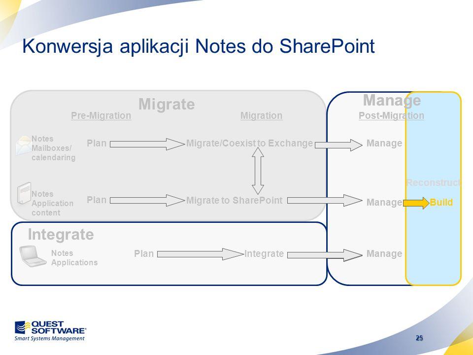 Konwersja aplikacji Notes do SharePoint