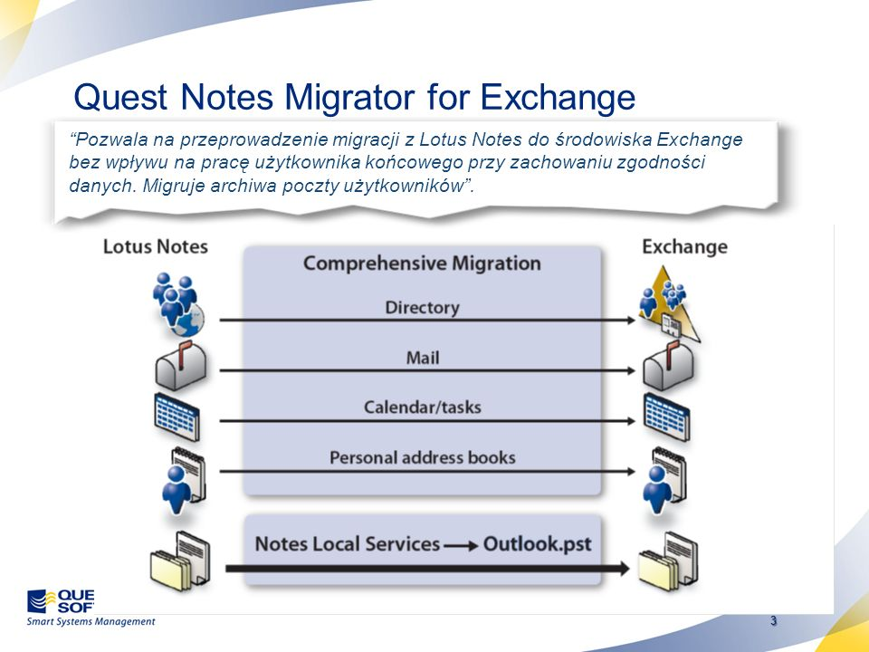 Quest Notes Migrator for Exchange
