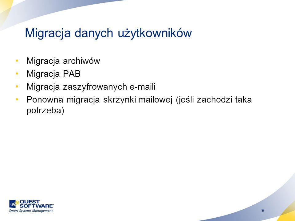 Migracja danych użytkowników