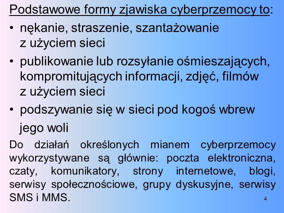 Podstawowe formy zjawiska cyberprzemocy to: