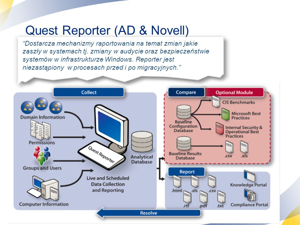 Quest Reporter (AD & Novell)