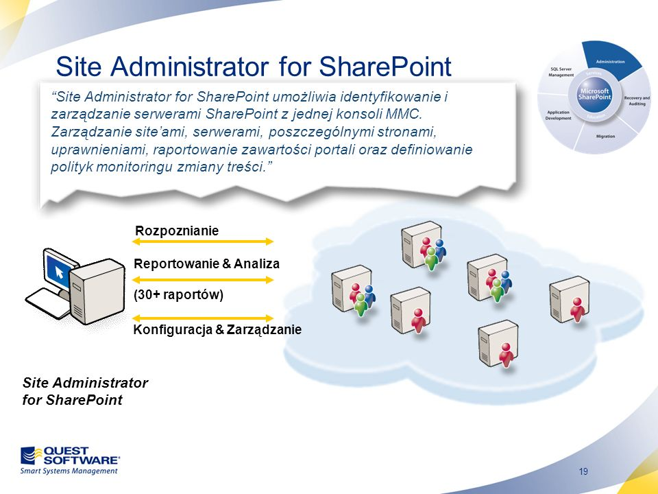 Site Administrator for SharePoint