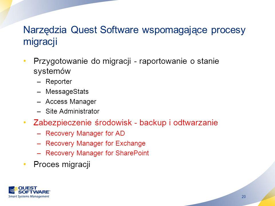 Narzędzia Quest Software wspomagające procesy migracji