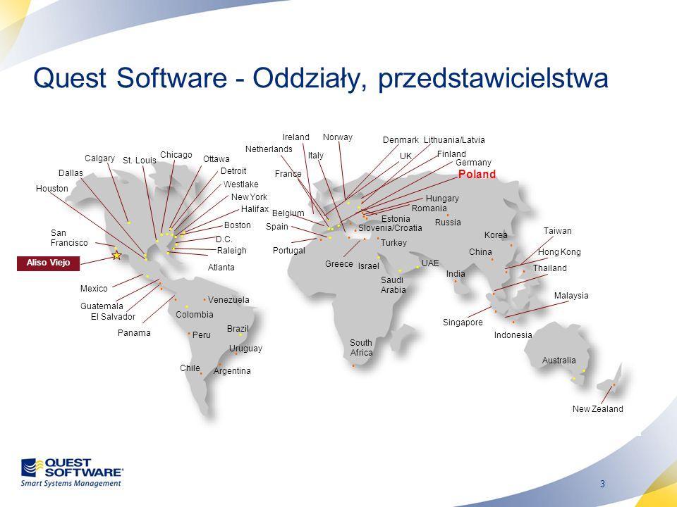 Quest Software - Oddziały, przedstawicielstwa