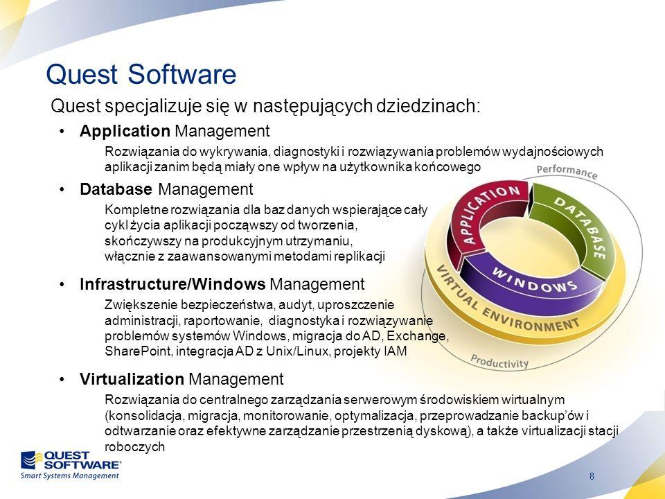 Quest Software Quest specjalizuje się w następujących dziedzinach: