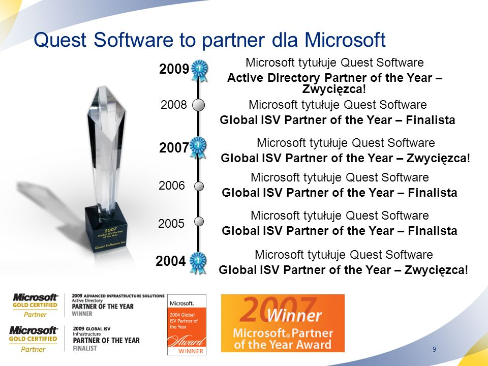 Quest Software to partner dla Microsoft