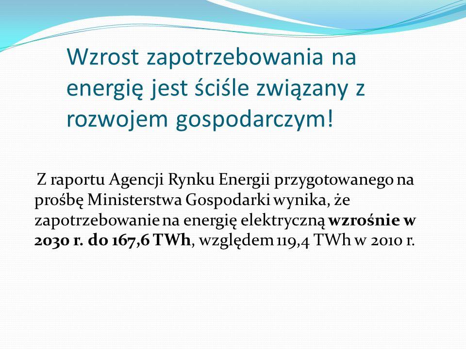 Wzrost zapotrzebowania na energię jest ściśle związany z rozwojem gospodarczym!