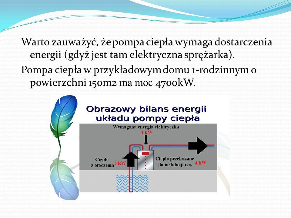 Warto zauważyć, że pompa ciepła wymaga dostarczenia energii (gdyż jest tam elektryczna sprężarka).