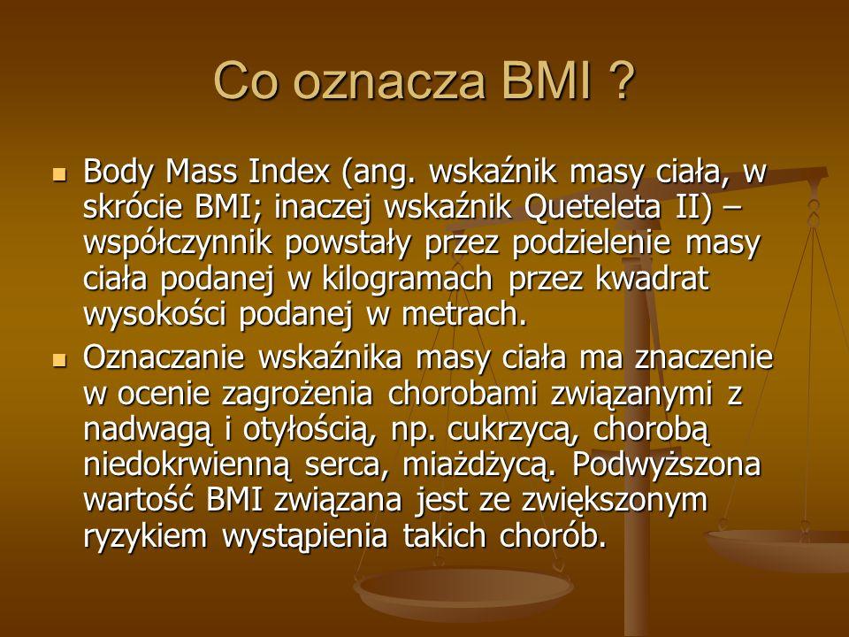 Co oznacza BMI