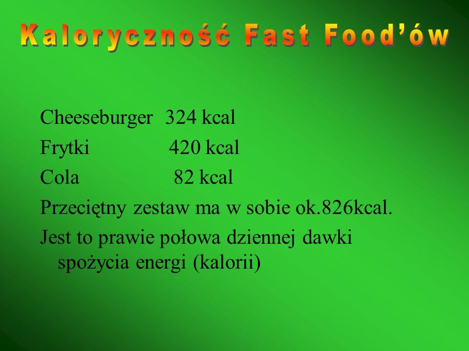 Kaloryczność Fast Food'ów
