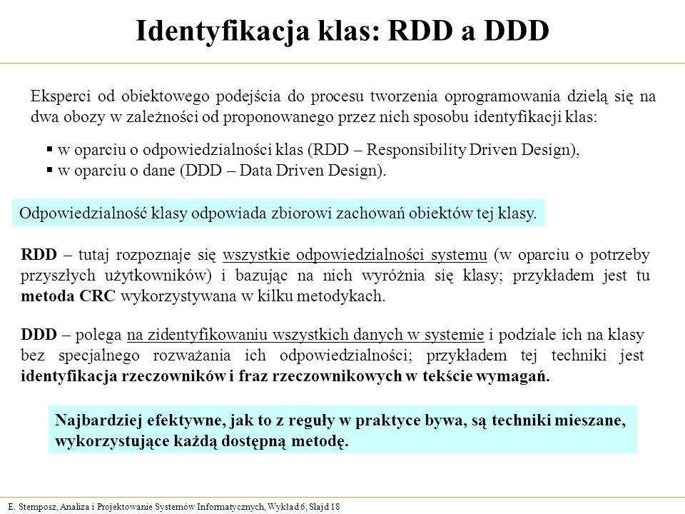 Identyfikacja klas: RDD a DDD