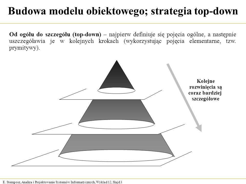 Budowa modelu obiektowego; strategia top-down