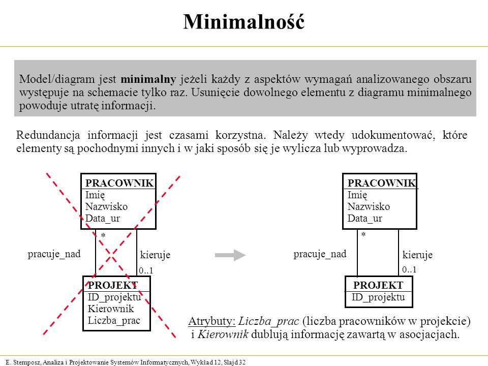 Minimalność