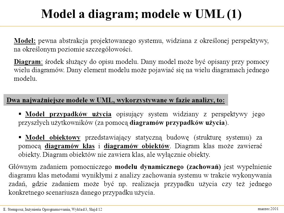 Model a diagram; modele w UML (1)