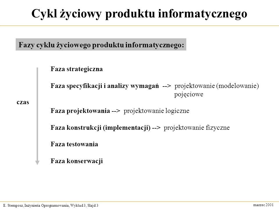 Cykl życiowy produktu informatycznego