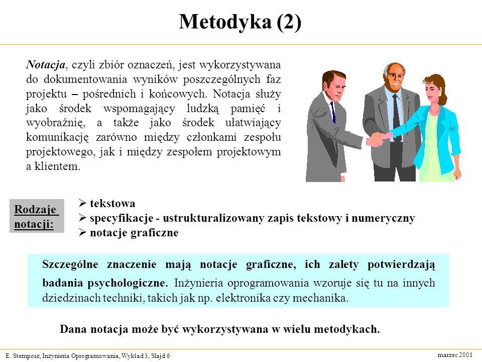 Metodyka (2)